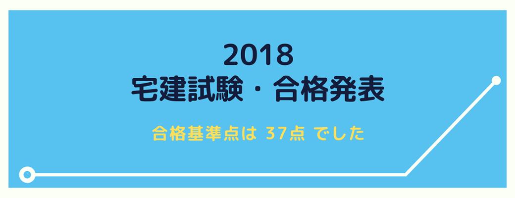 2018宅建試験合格発表