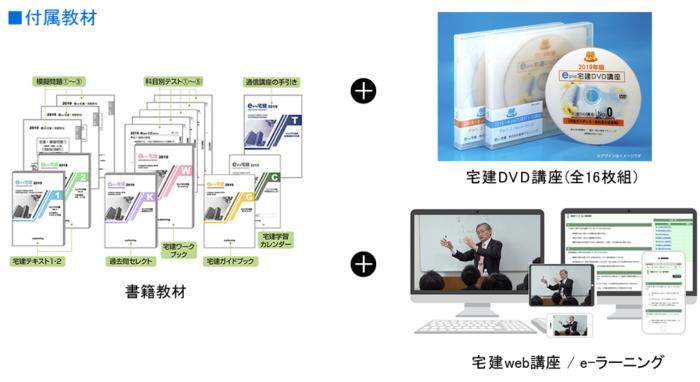 宅建DVD&web通信講座