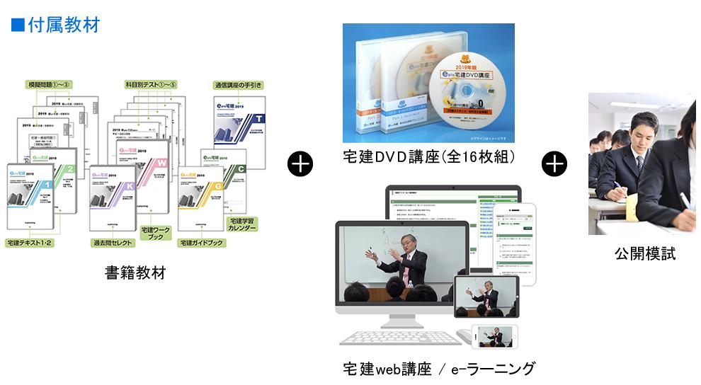 宅建DVD&web通信講座(公開模試付属)