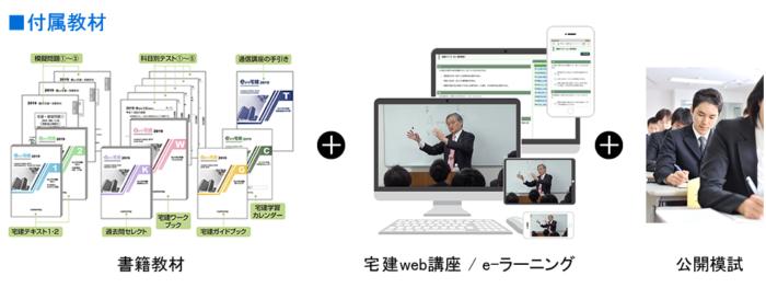 宅建web通信講座(公開模試付属)
