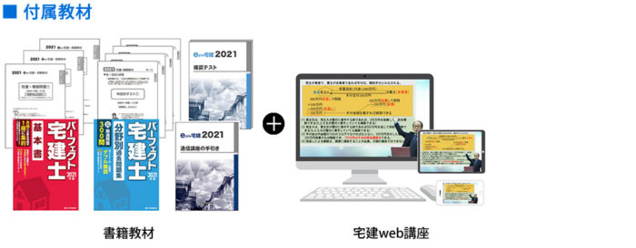 2021イープラ宅建通信講座(web講座付属)