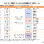 2018_大人のための宅建講習会スケジュール表①